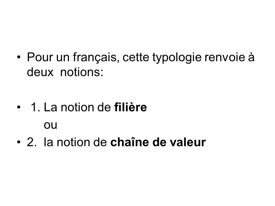 Pour un français, cette typologie renvoie à deux notions: