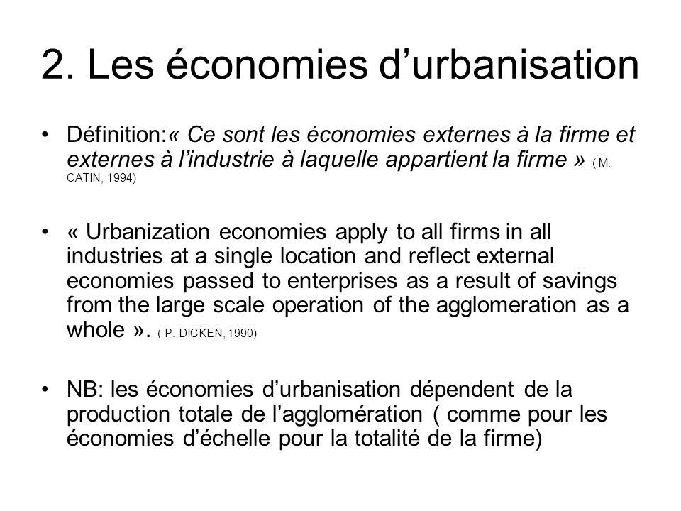 2. Les économies d'urbanisation