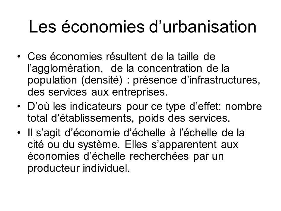 Les économies d'urbanisation