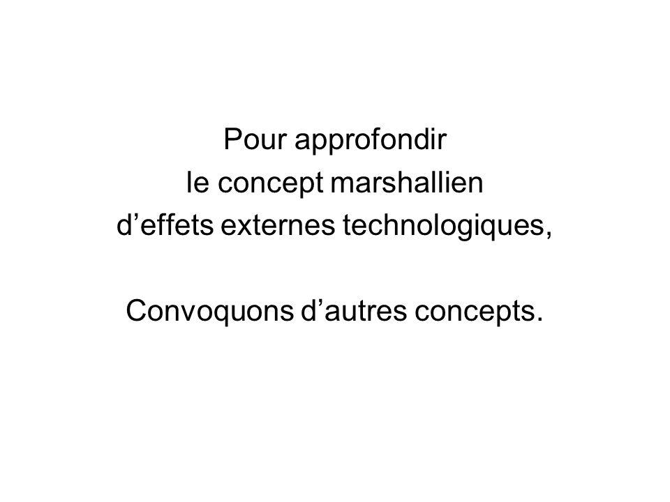 le concept marshallien d'effets externes technologiques,
