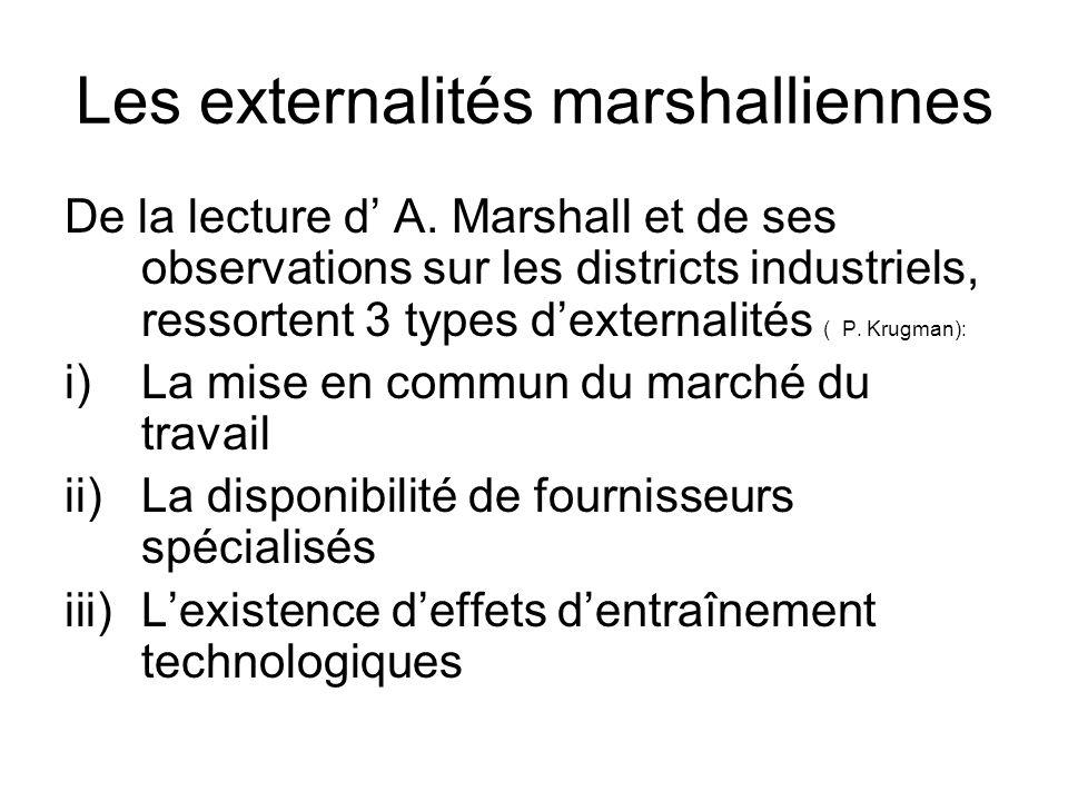 Les externalités marshalliennes