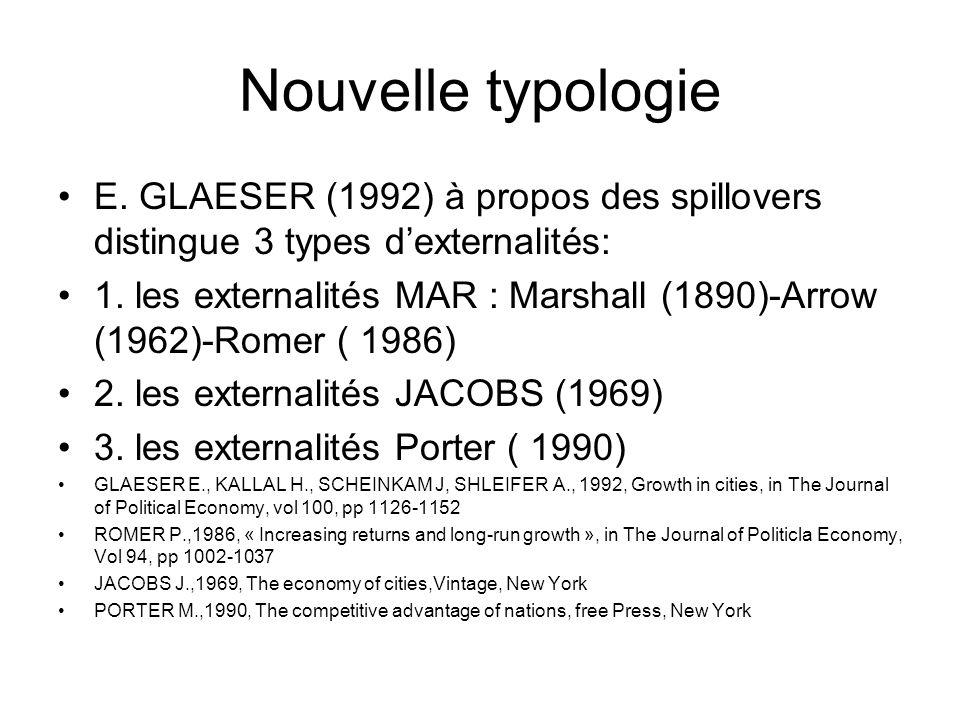 Nouvelle typologie E. GLAESER (1992) à propos des spillovers distingue 3 types d'externalités: