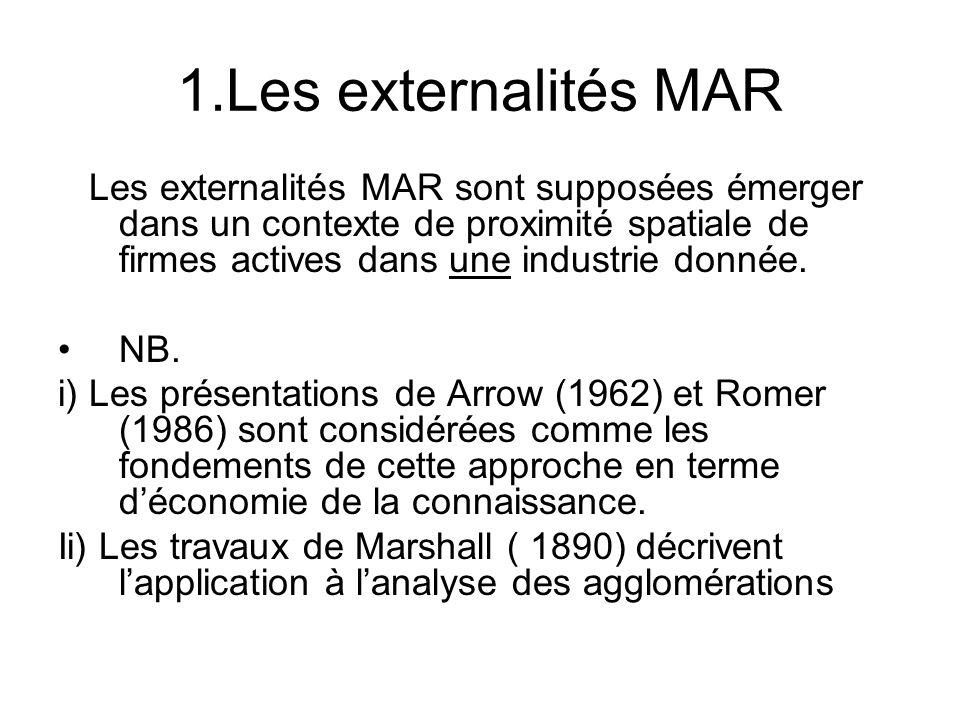 1.Les externalités MAR