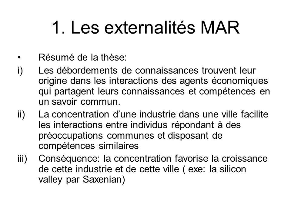 1. Les externalités MAR Résumé de la thèse: