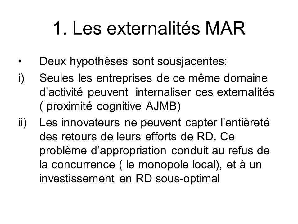 1. Les externalités MAR Deux hypothèses sont sousjacentes: