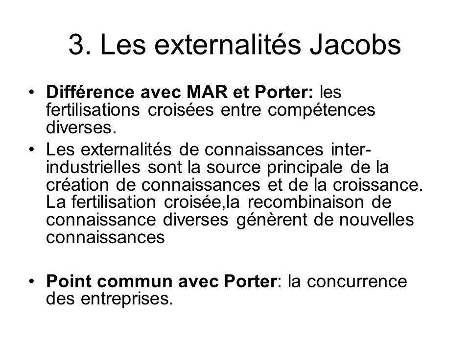 3. Les externalités Jacobs