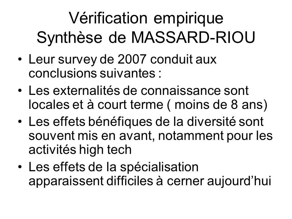Vérification empirique Synthèse de MASSARD-RIOU