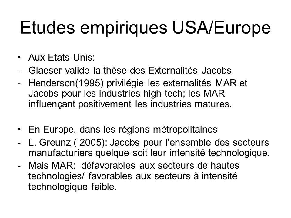 Etudes empiriques USA/Europe