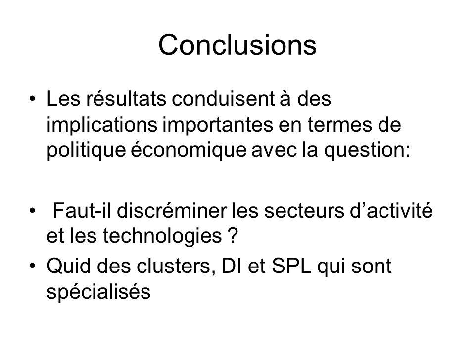 Conclusions Les résultats conduisent à des implications importantes en termes de politique économique avec la question: