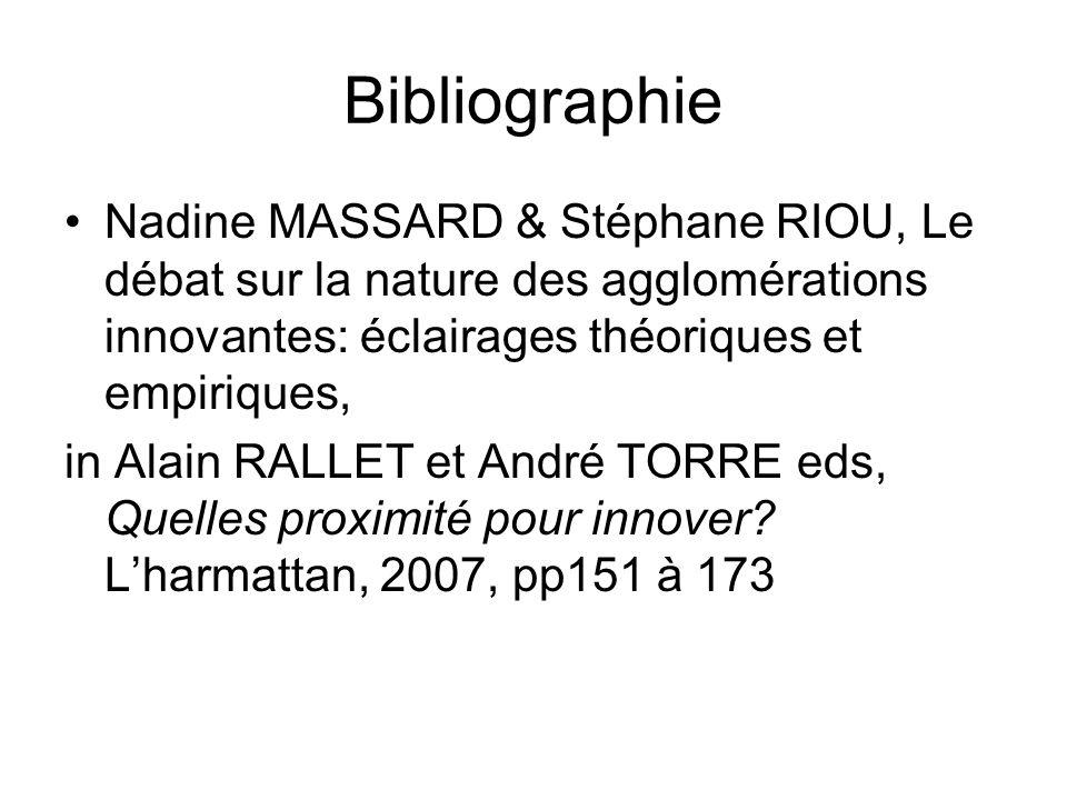 Bibliographie Nadine MASSARD & Stéphane RIOU, Le débat sur la nature des agglomérations innovantes: éclairages théoriques et empiriques,