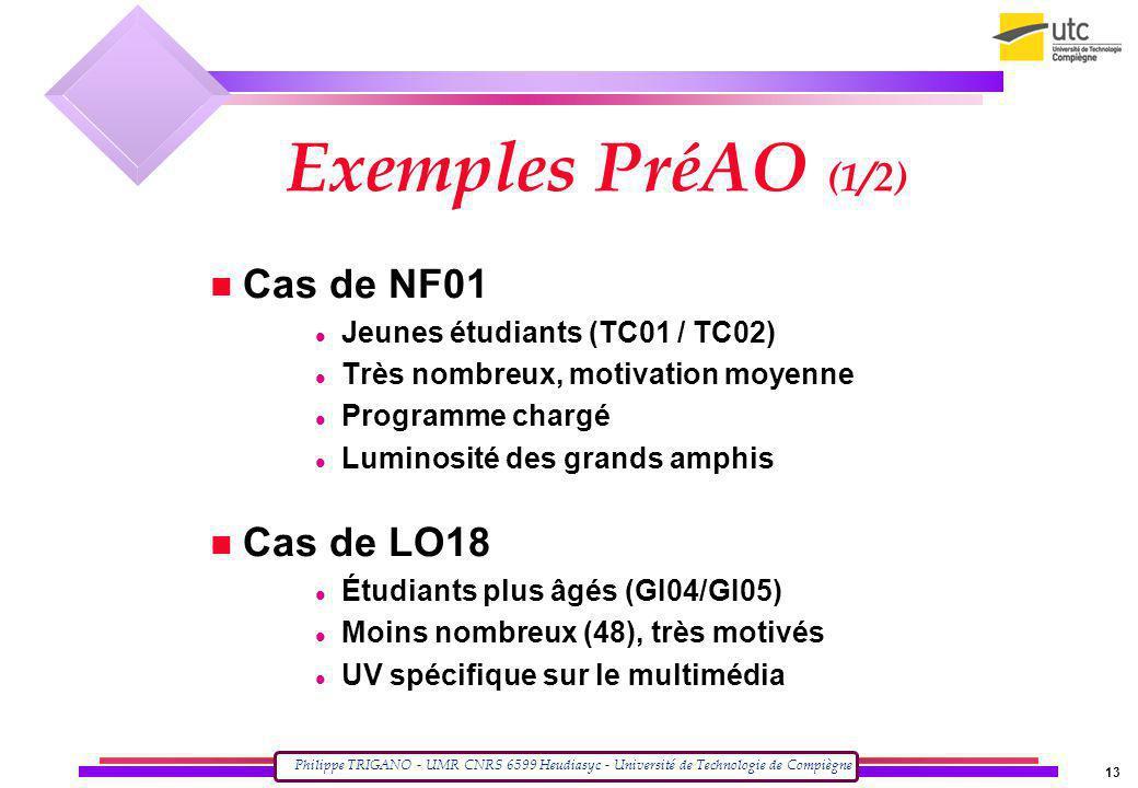 Exemples PréAO (1/2) Cas de NF01 Cas de LO18