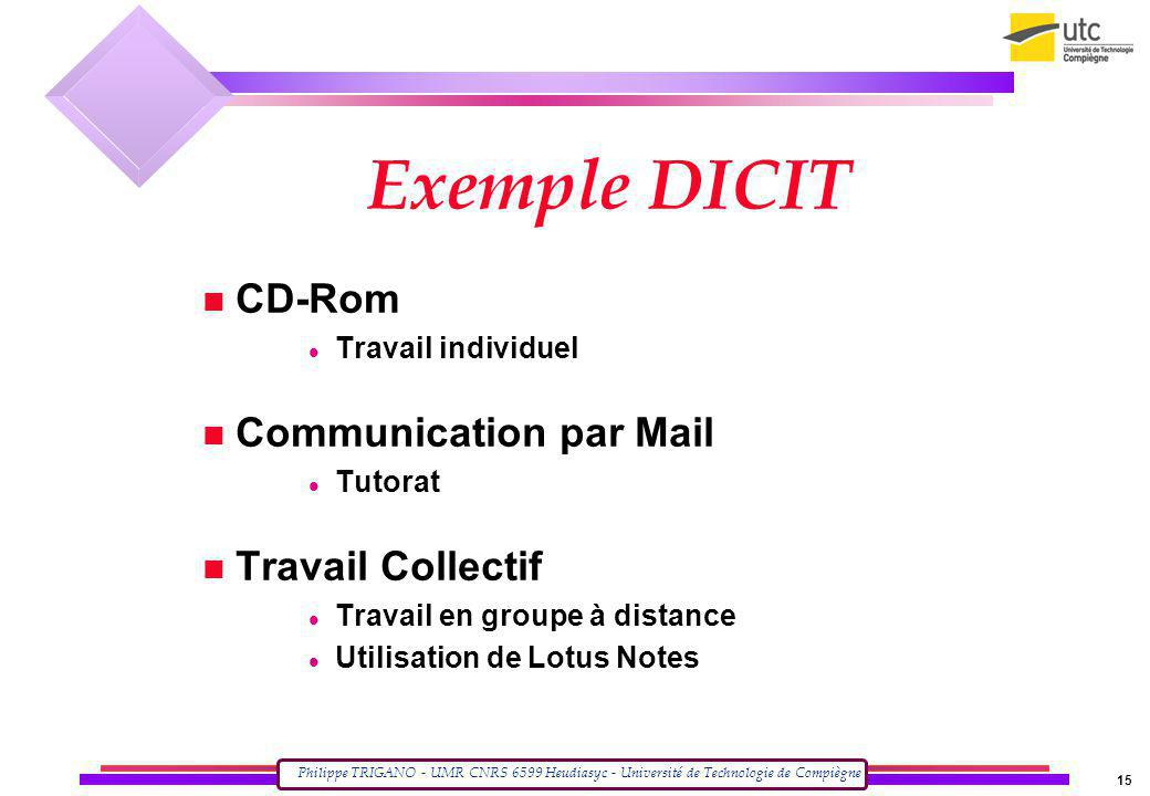 Exemple DICIT CD-Rom Communication par Mail Travail Collectif