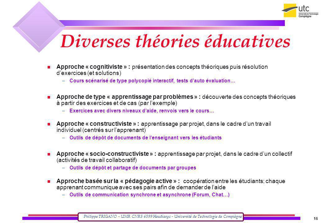 Diverses théories éducatives