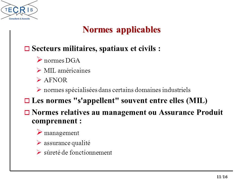 Normes applicables Secteurs militaires, spatiaux et civils :