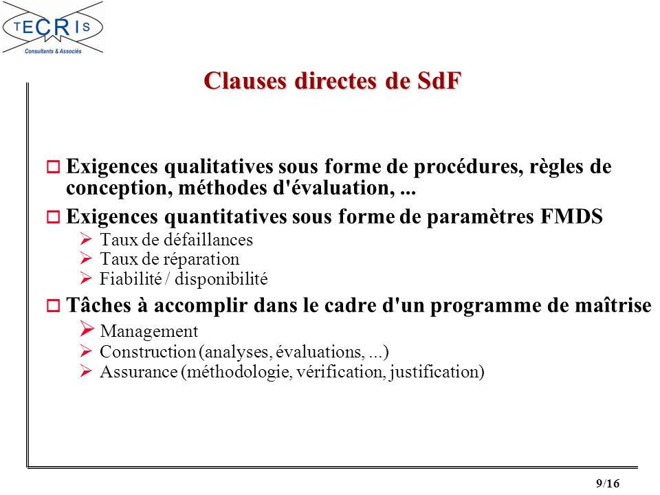 Clauses directes de SdF