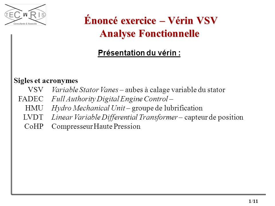 Énoncé exercice – Vérin VSV Analyse Fonctionnelle