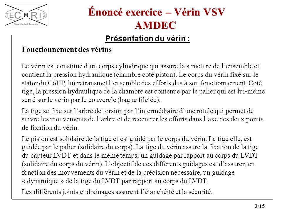 Énoncé exercice – Vérin VSV Présentation du vérin :