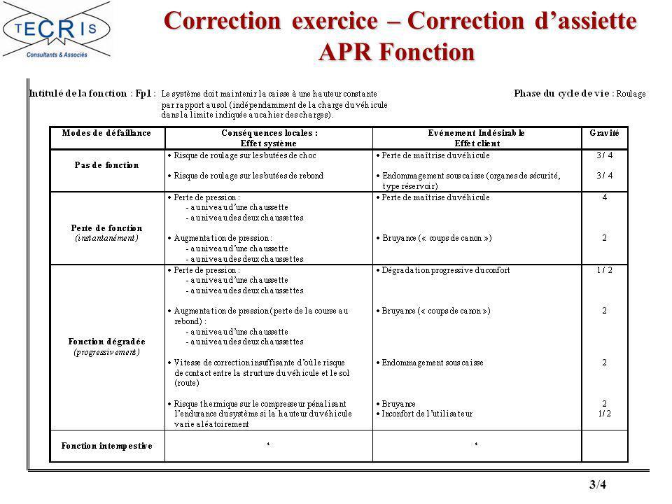 Correction exercice – Correction d'assiette