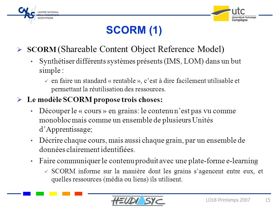 SCORM (1) SCORM (Shareable Content Object Reference Model)