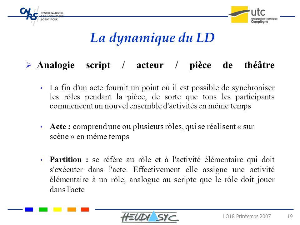 La dynamique du LD Analogie script / acteur / pièce de théâtre
