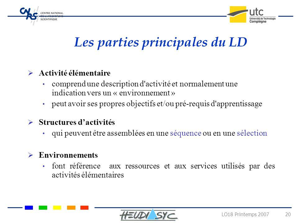 Les parties principales du LD