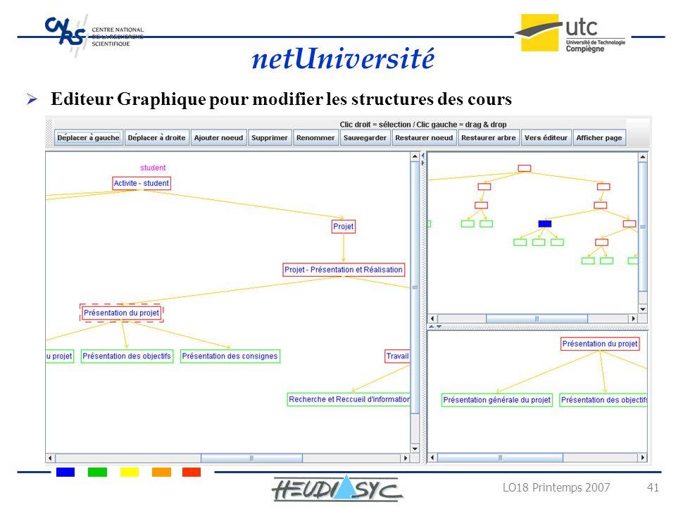 netUniversité Editeur Graphique pour modifier les structures des cours