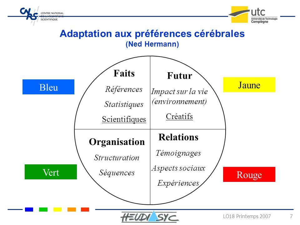 Adaptation aux préférences cérébrales (Ned Hermann)