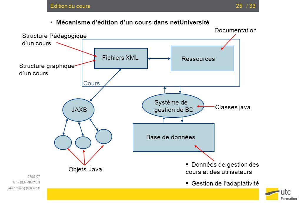 Mécanisme d'édition d'un cours dans netUniversité Documentation