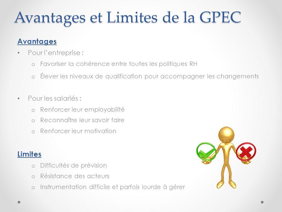 Avantages et Limites de la GPEC