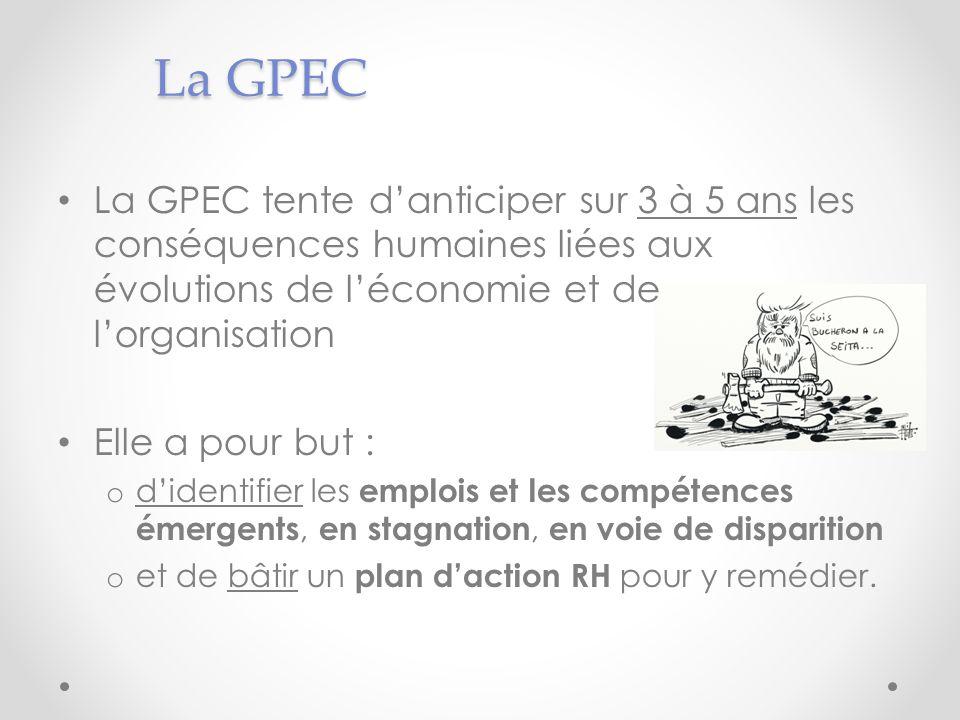La GPEC La GPEC tente d'anticiper sur 3 à 5 ans les conséquences humaines liées aux évolutions de l'économie et de l'organisation.