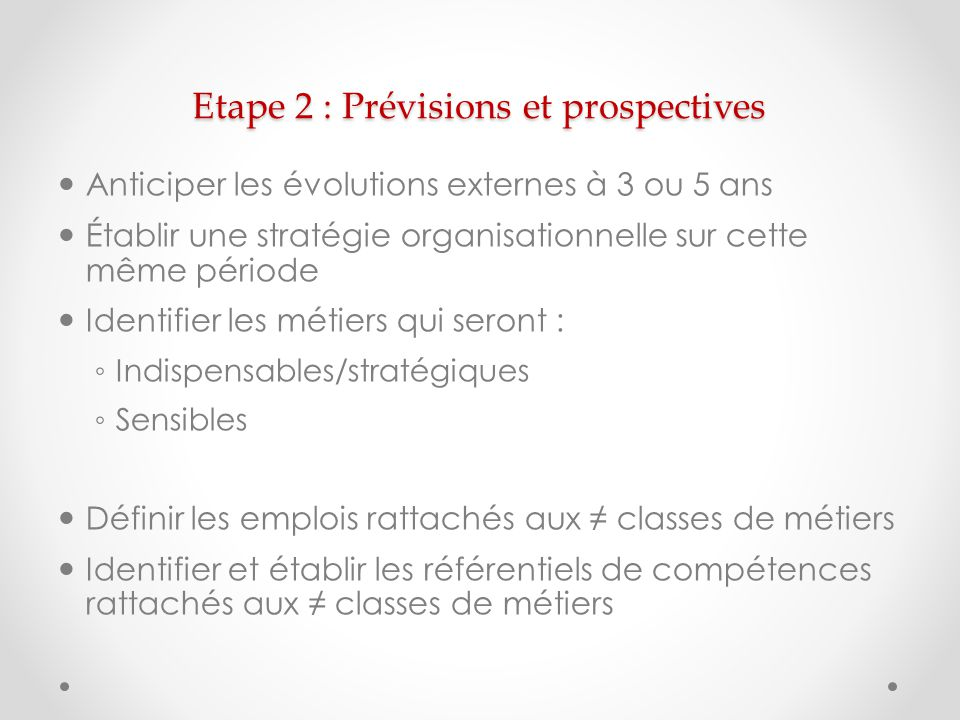Etape 2 : Prévisions et prospectives