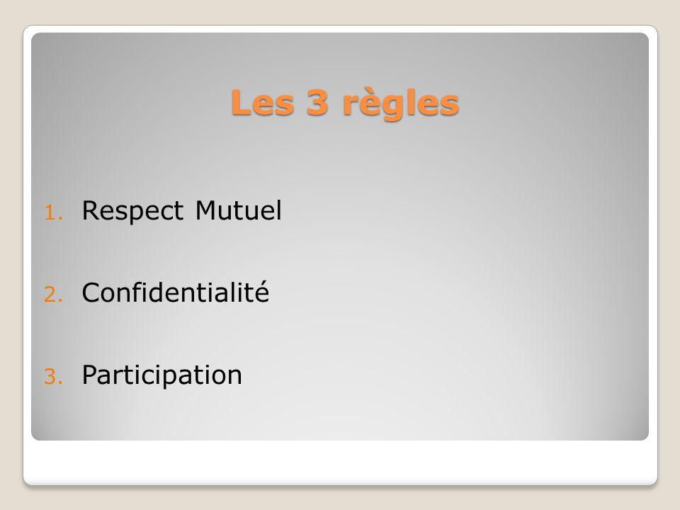 Les 3 règles Respect Mutuel Confidentialité Participation