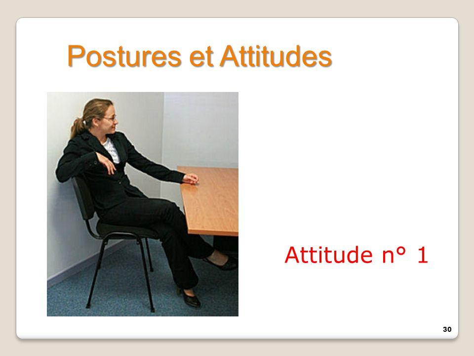 Postures et Attitudes Attitude n° 1