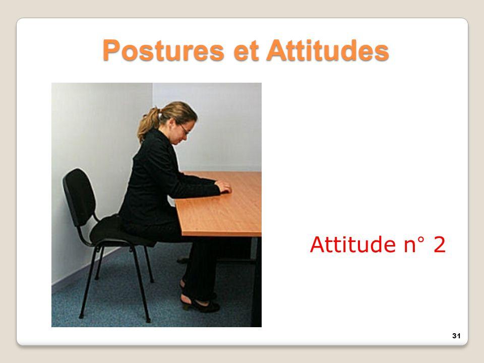 Postures et Attitudes Attitude n° 2