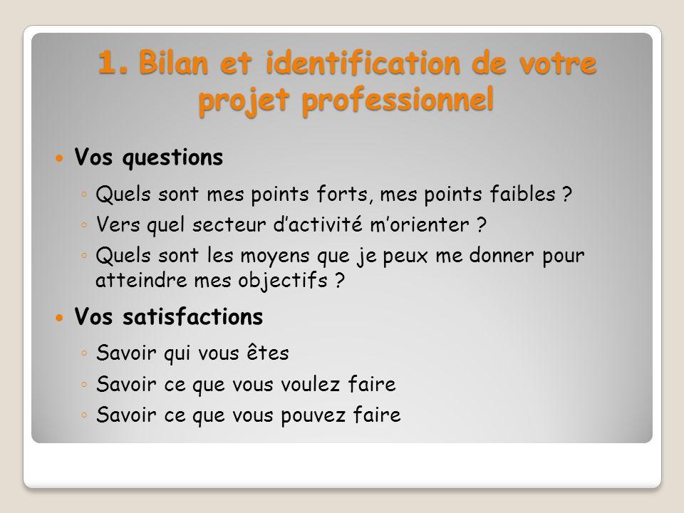 1. Bilan et identification de votre projet professionnel