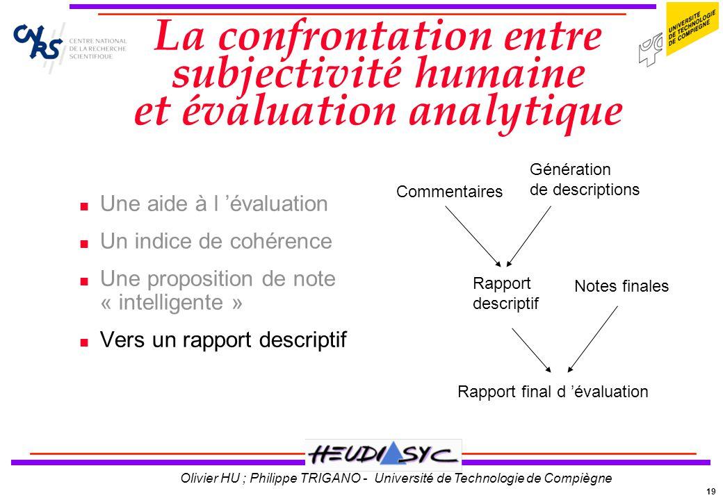 La confrontation entre subjectivité humaine et évaluation analytique
