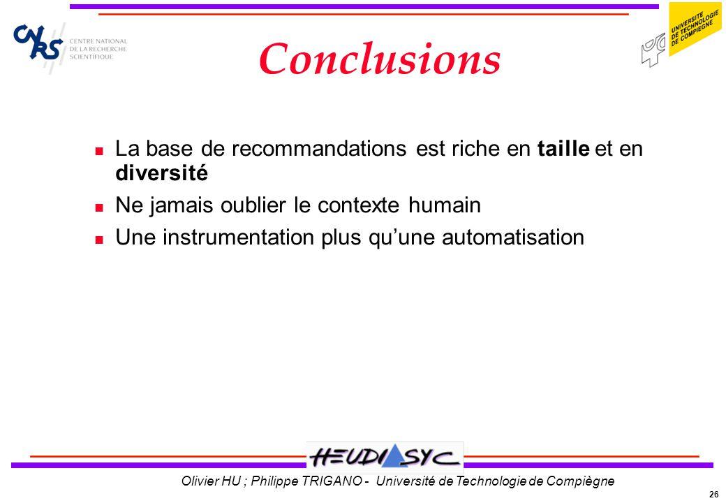 Conclusions La base de recommandations est riche en taille et en diversité. Ne jamais oublier le contexte humain.