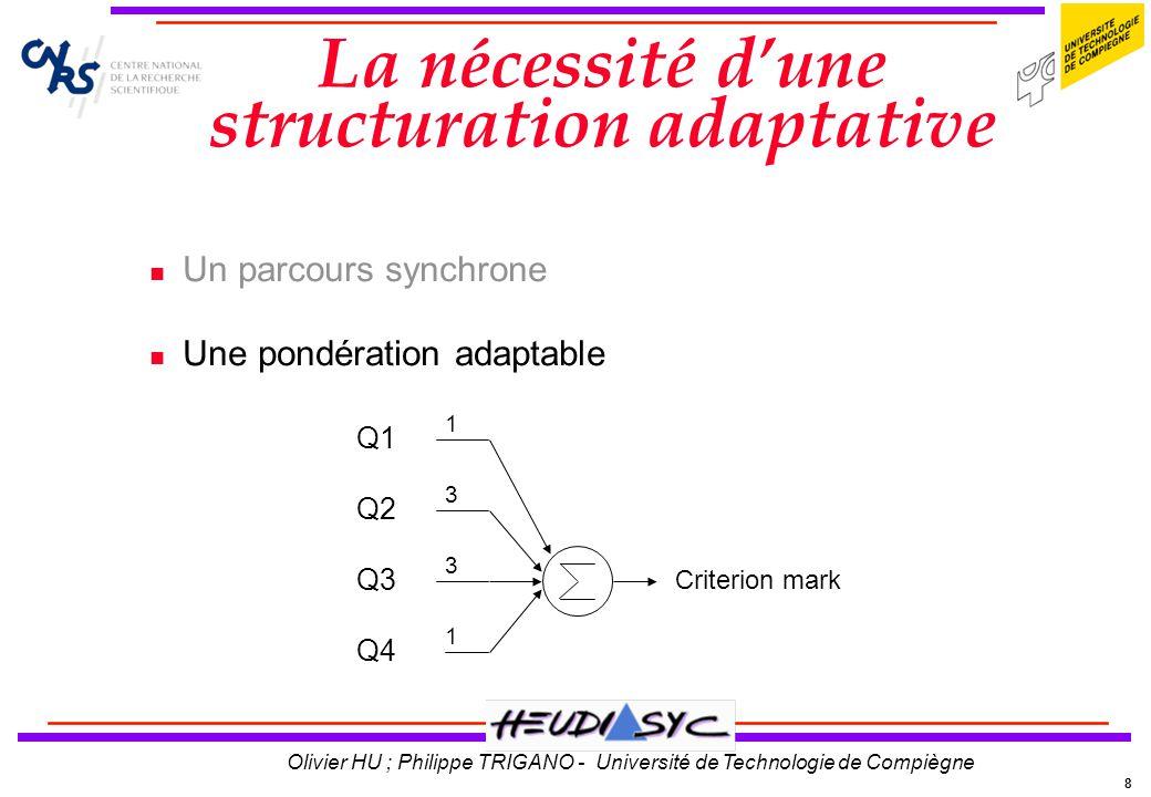 La nécessité d'une structuration adaptative