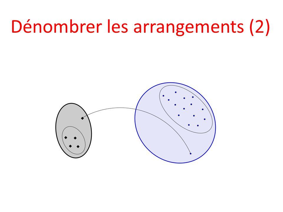Dénombrer les arrangements (2)