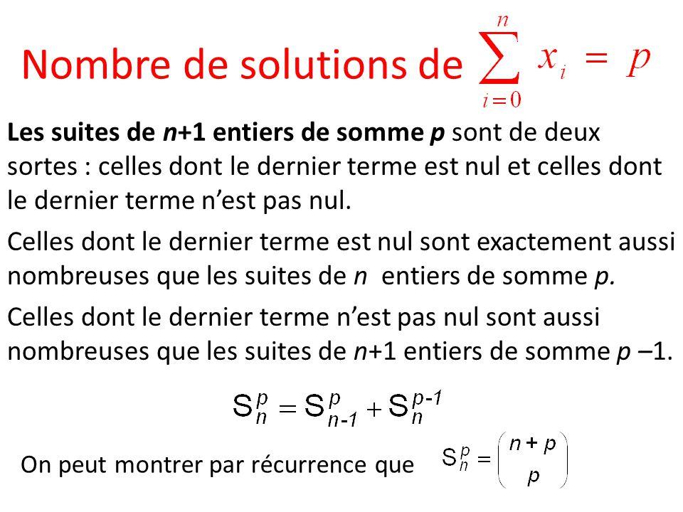 Nombre de solutions de