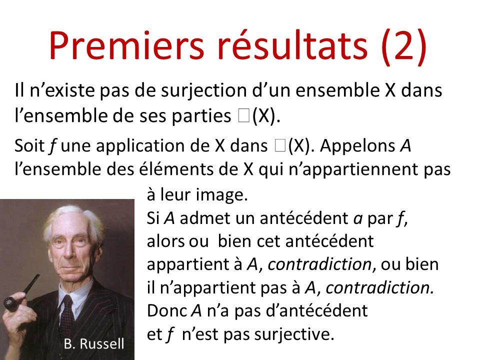 Premiers résultats (2) Il n'existe pas de surjection d'un ensemble X dans l'ensemble de ses parties (X).
