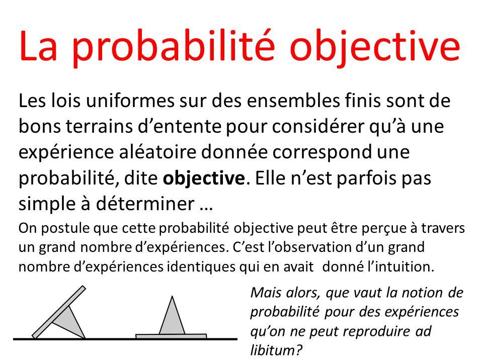 La probabilité objective