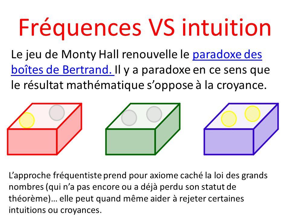 Fréquences VS intuition