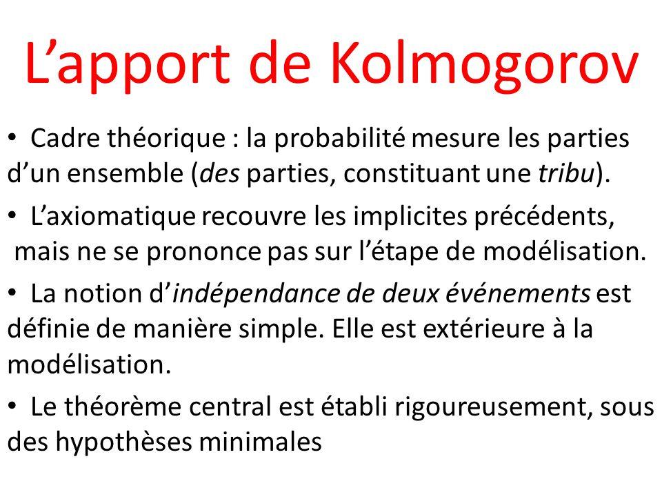 L'apport de Kolmogorov