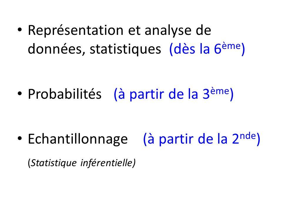 Représentation et analyse de données, statistiques (dès la 6ème)