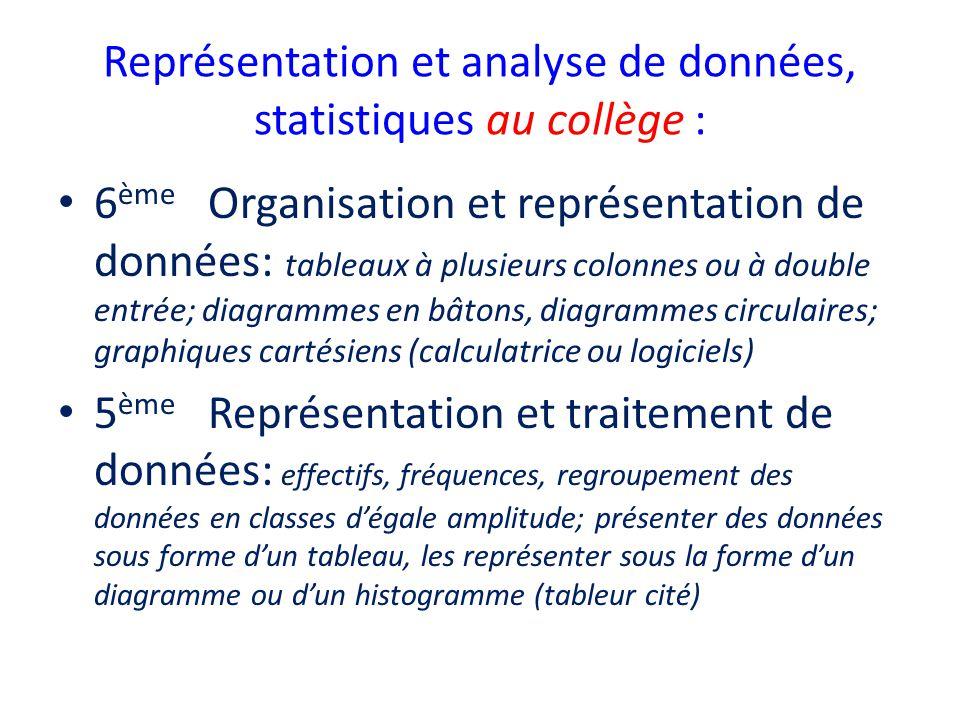 Représentation et analyse de données, statistiques au collège :