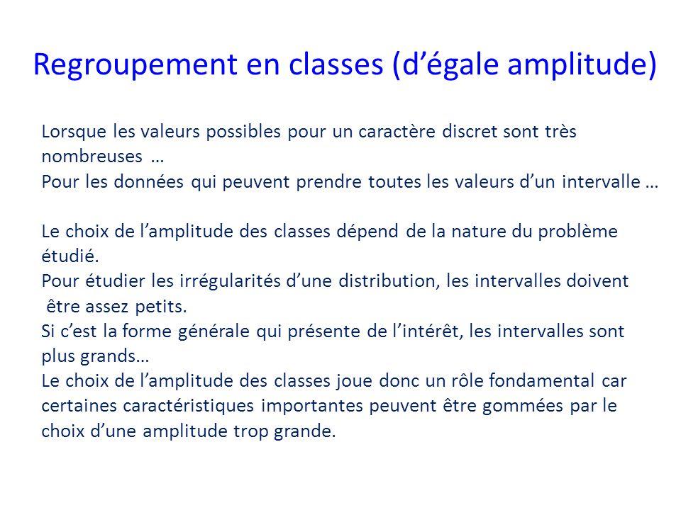 Regroupement en classes (d'égale amplitude)