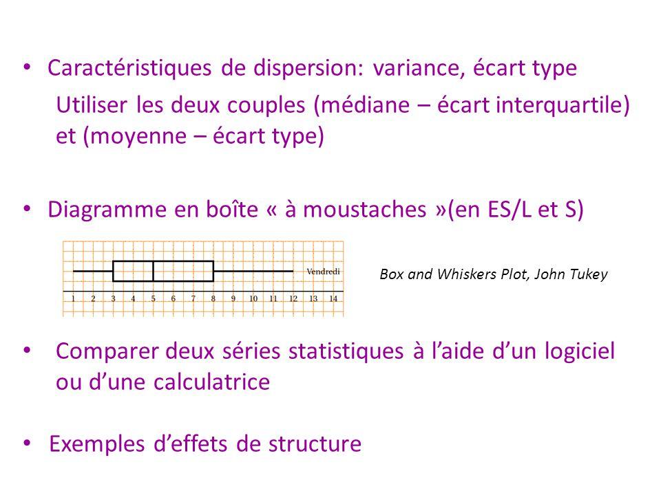 Caractéristiques de dispersion: variance, écart type