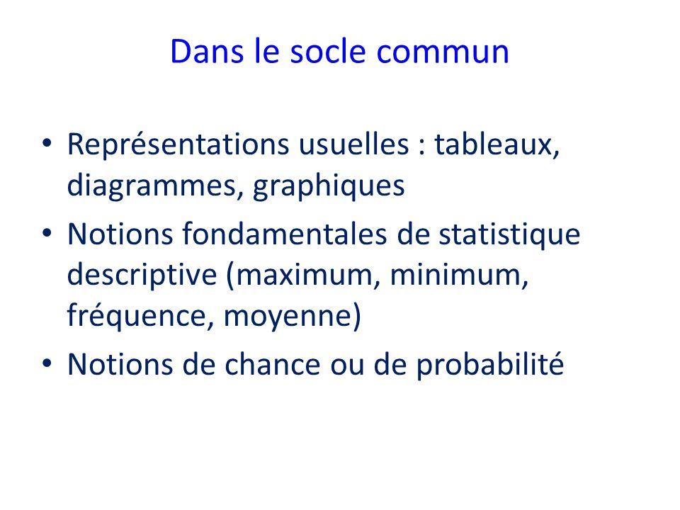 Dans le socle commun Représentations usuelles : tableaux, diagrammes, graphiques.