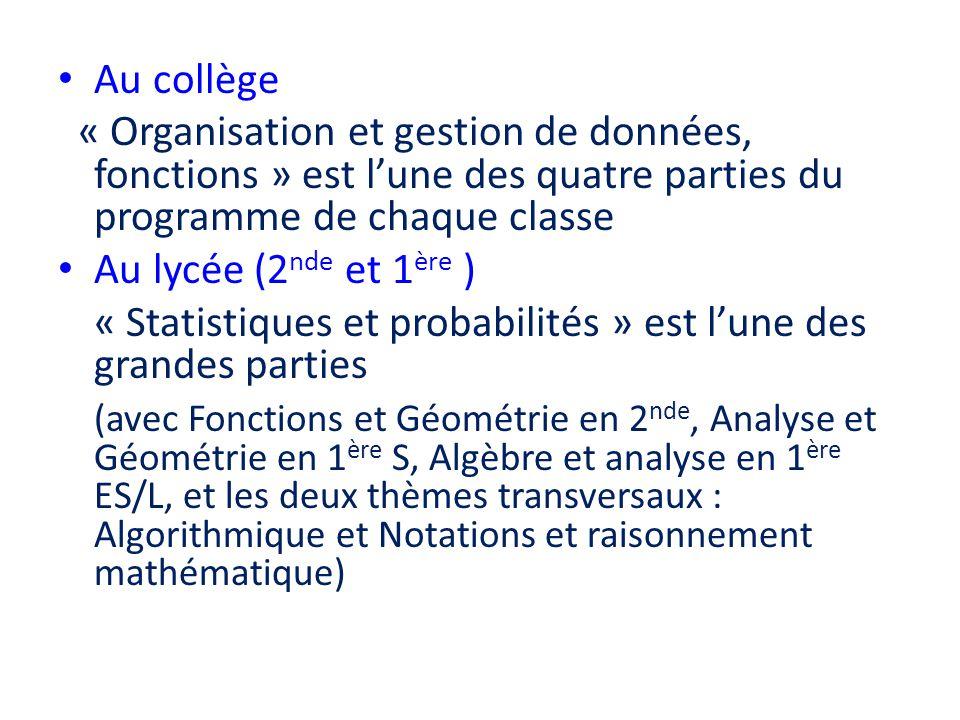 Au collège « Organisation et gestion de données, fonctions » est l'une des quatre parties du programme de chaque classe.